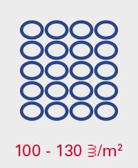 A.BON CLASSIC 100-130 Federn pro m2
