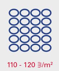 A.BON SPECIAL 110-120 Federn pro m2