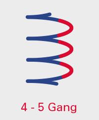 A.BON SPECIAL 4-5 Gang