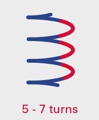 5-7 turns