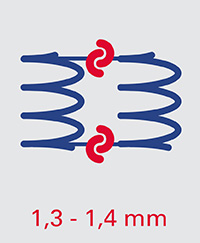 Spiralverbindungen